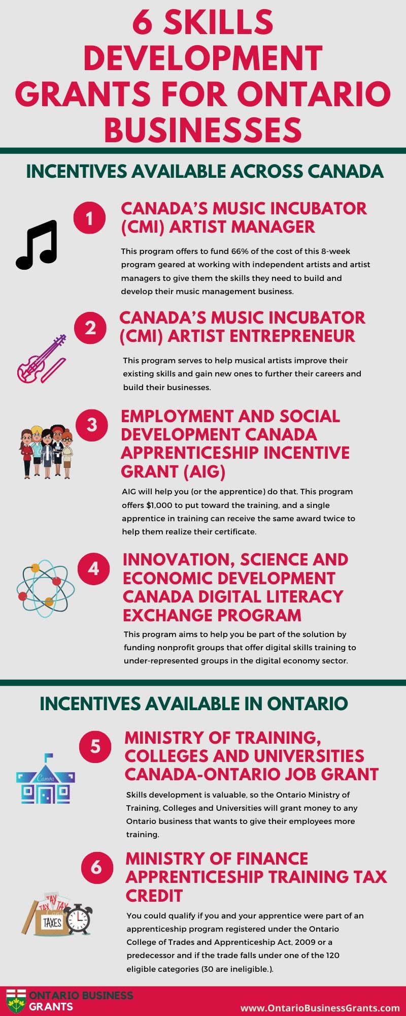 6 Skills Development Grants for Ontario Businesses