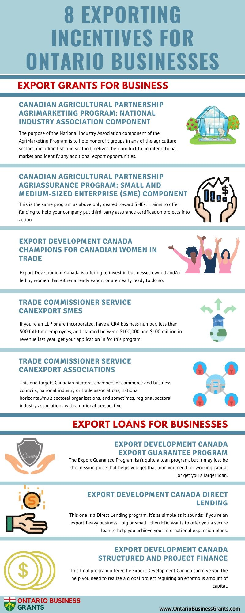 8 Exporting Incentives for Ontario Businesses