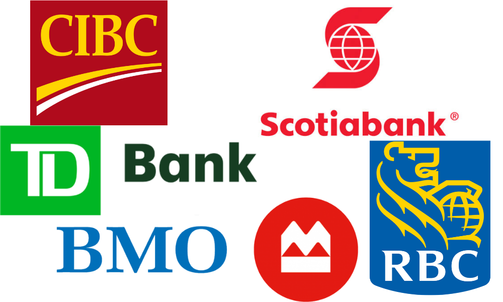 Best Small Business Bank Account Canada